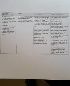 De 'specifieke aanpak', waarin de rechterkolom is aangepast.